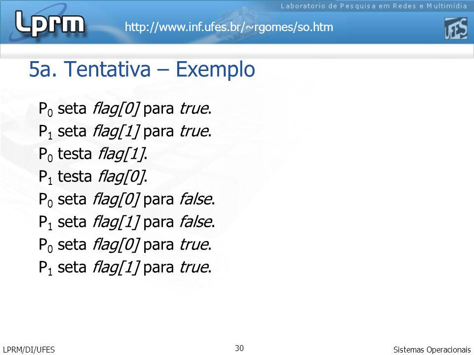 5a. Tentativa – Exemplo P0 seta flag[0] para true.